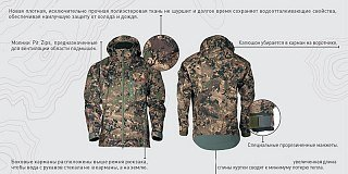 Куртка Sitka Coldfront optifade ground forest